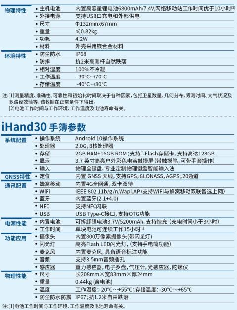 iRTK10 cs2 - 中海达 IRTK10 海星达小碟 IRTK10 支持北斗三号 / 新惯导 / 全国CORS服务