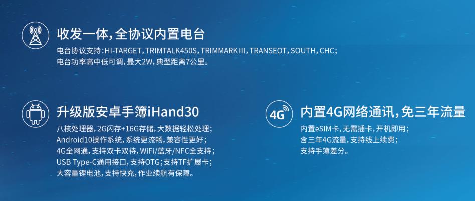 iRTK10 cs3 - 中海达 IRTK10 海星达小碟 IRTK10 支持北斗三号 / 新惯导 / 全国CORS服务
