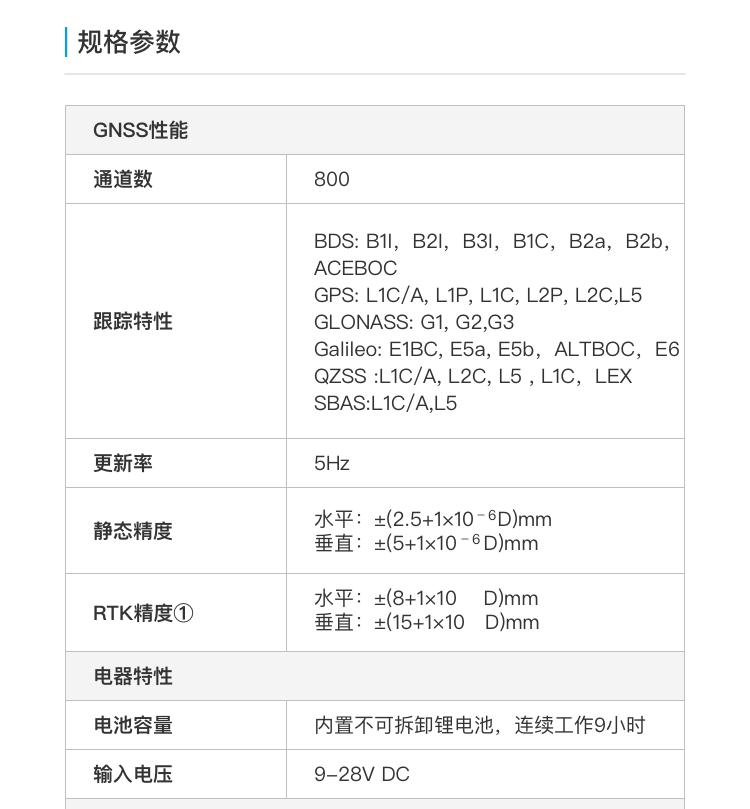 千寻SR1 Pro千寻RTK惯导测量仪器 参数